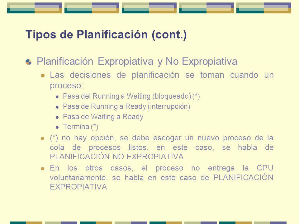 Tipos de Planificación (cont.)
