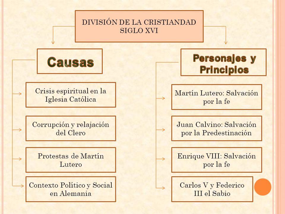 Personajes y Principios