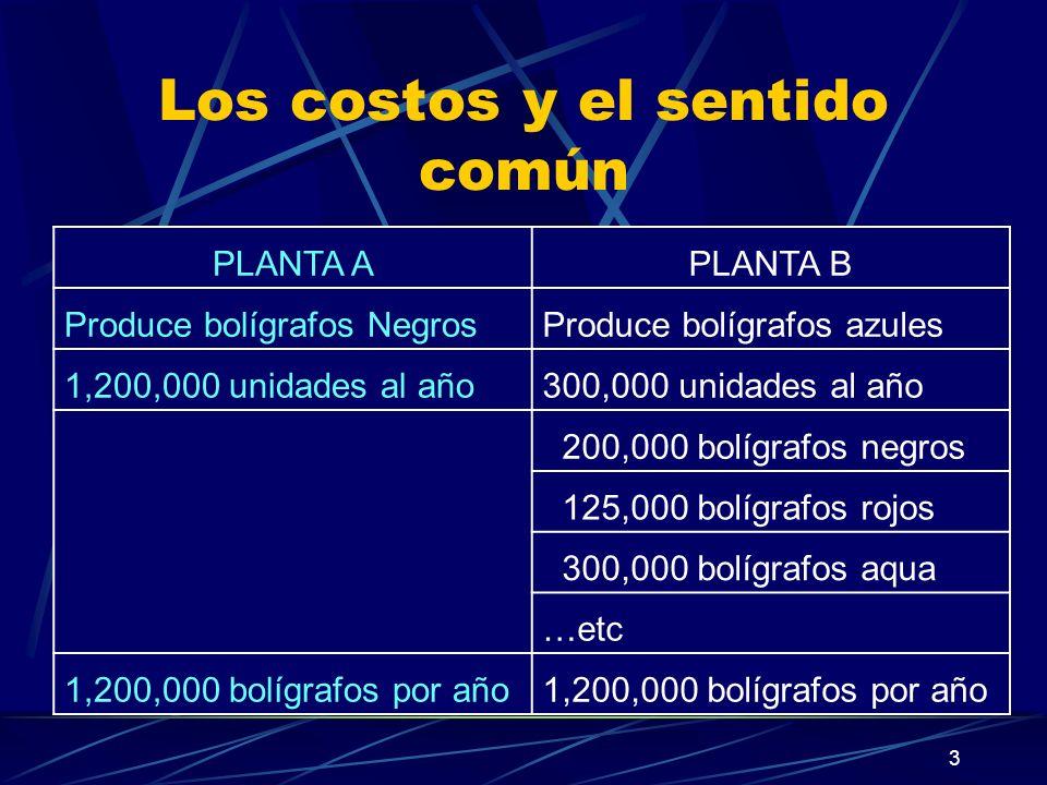 Los costos y el sentido común