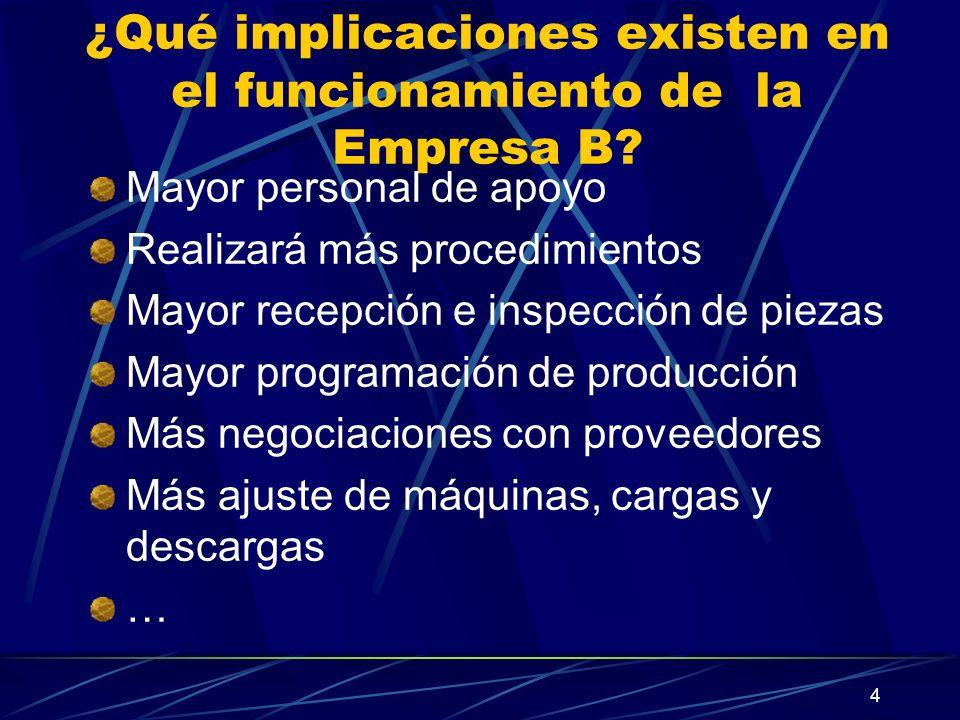 ¿Qué implicaciones existen en el funcionamiento de la Empresa B
