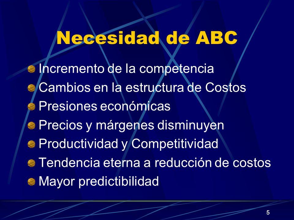 Necesidad de ABC Incremento de la competencia
