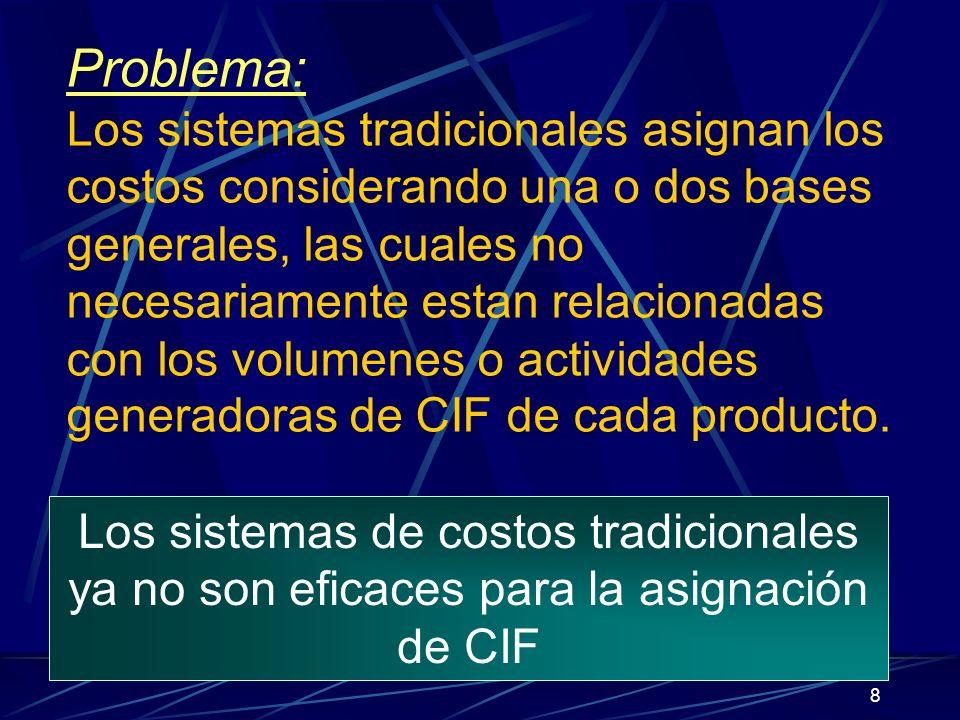 Problema: Los sistemas tradicionales asignan los costos considerando una o dos bases generales, las cuales no necesariamente estan relacionadas con los volumenes o actividades generadoras de CIF de cada producto.
