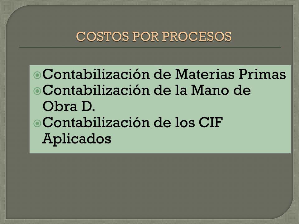 Contabilización de Materias Primas