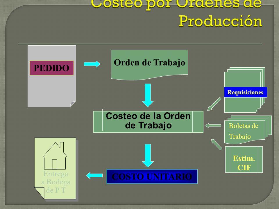 Costeo por Ordenes de Producción
