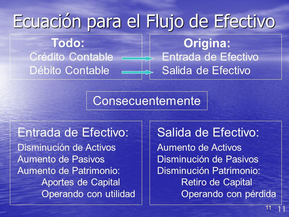 Ecuación para el Flujo de Efectivo