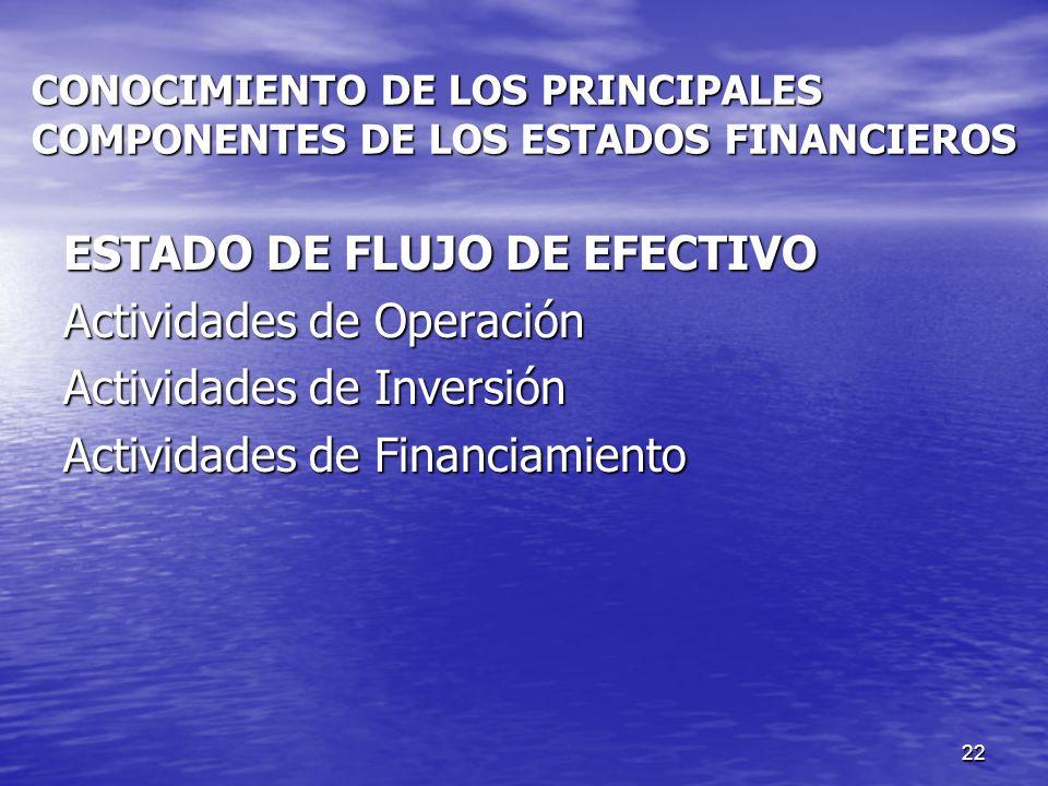 CONOCIMIENTO DE LOS PRINCIPALES COMPONENTES DE LOS ESTADOS FINANCIEROS