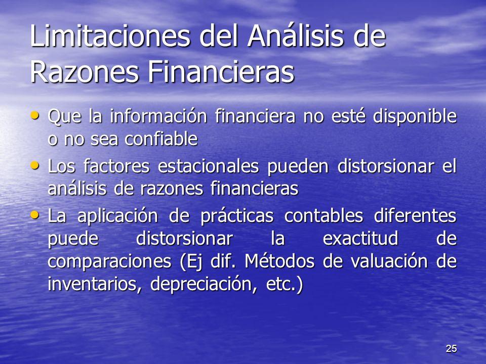 Limitaciones del Análisis de Razones Financieras
