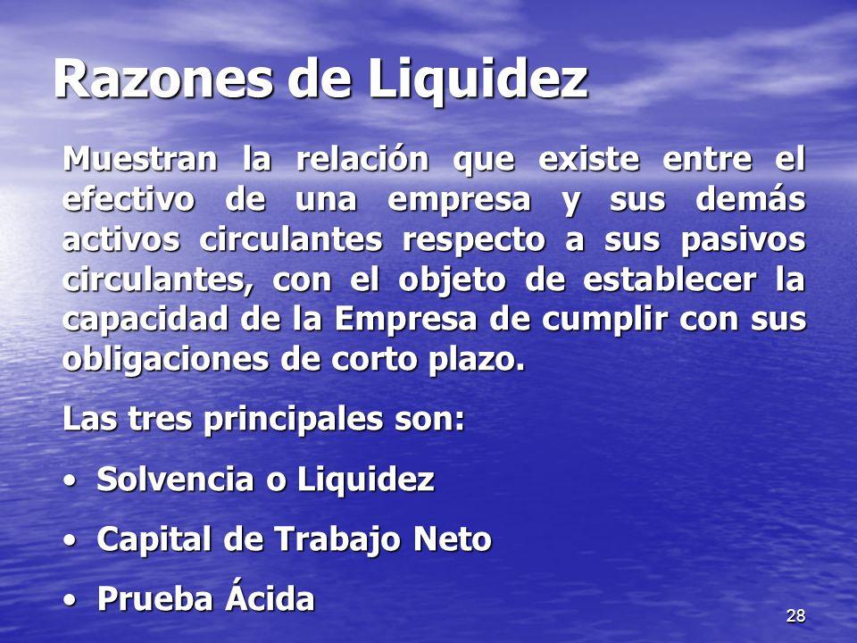 Razones de Liquidez