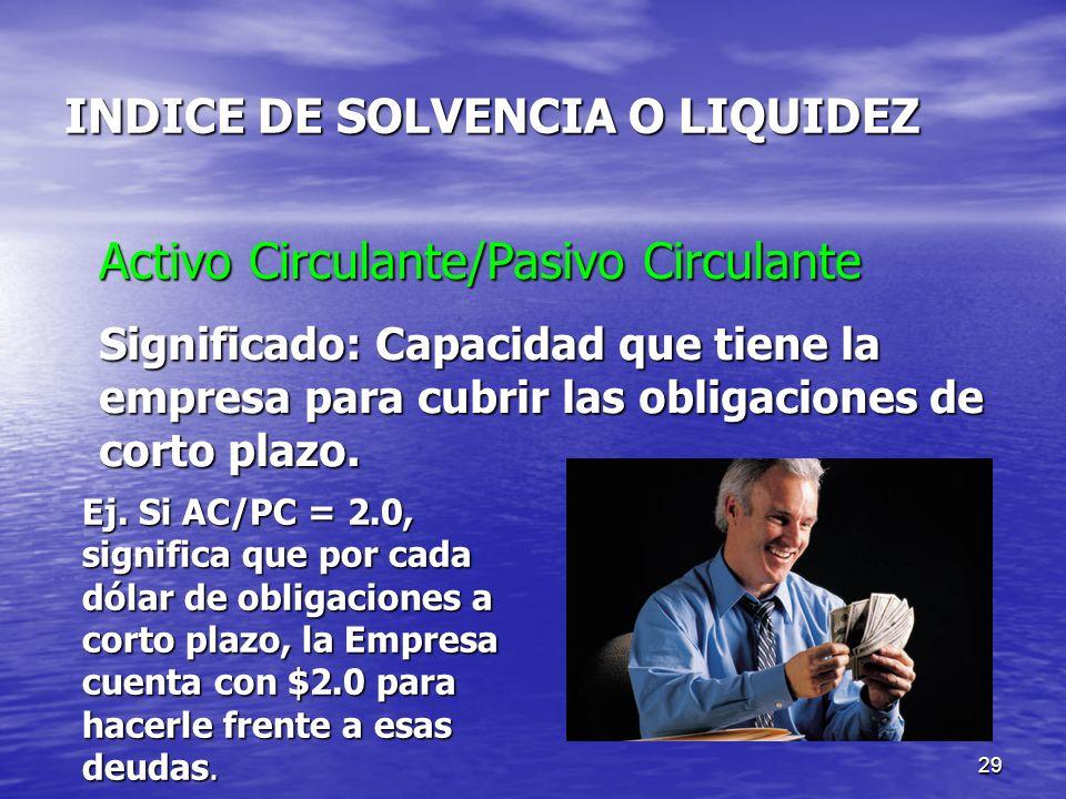 INDICE DE SOLVENCIA O LIQUIDEZ