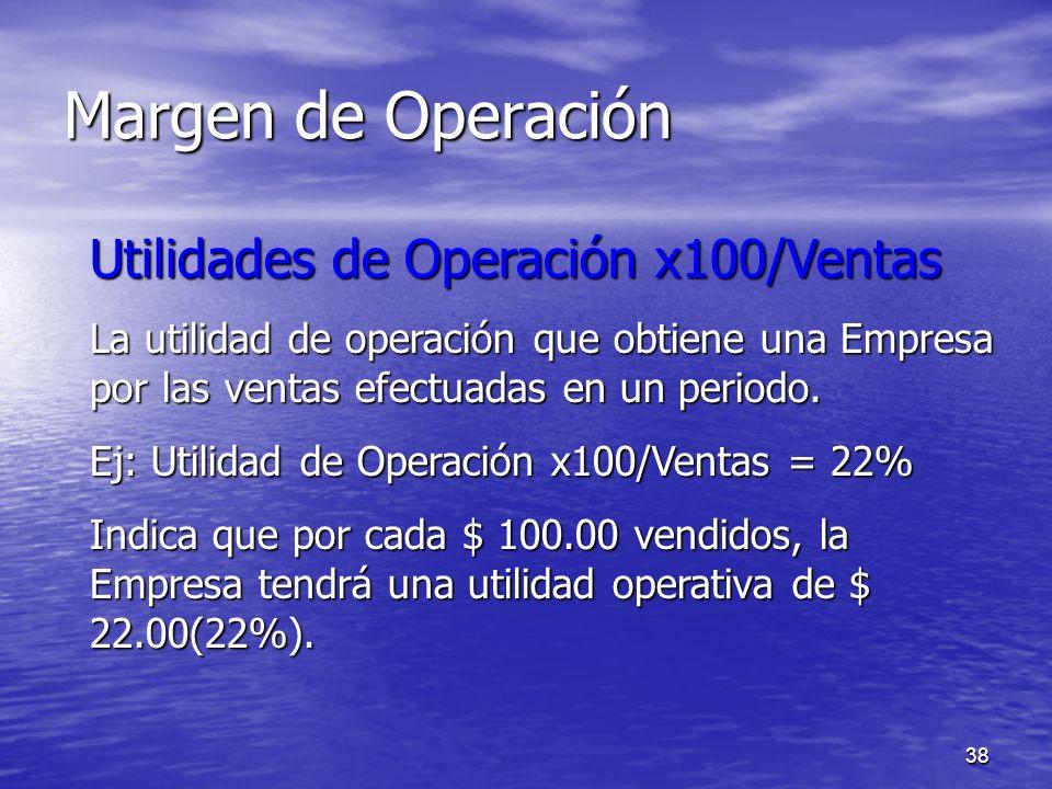 Margen de Operación Utilidades de Operación x100/Ventas