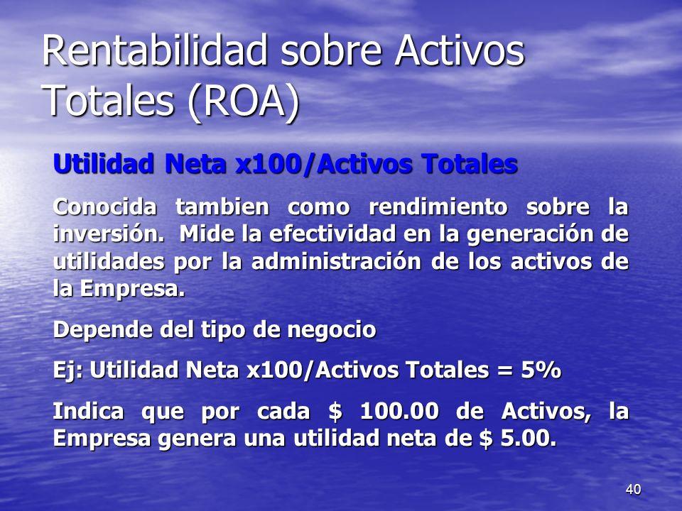 Rentabilidad sobre Activos Totales (ROA)