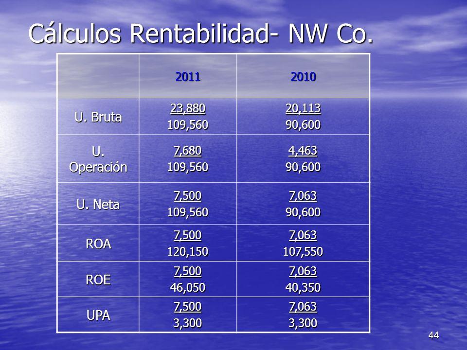 Cálculos Rentabilidad- NW Co.
