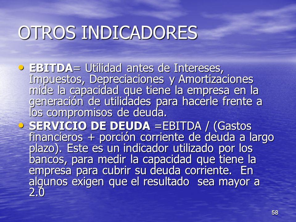 OTROS INDICADORES