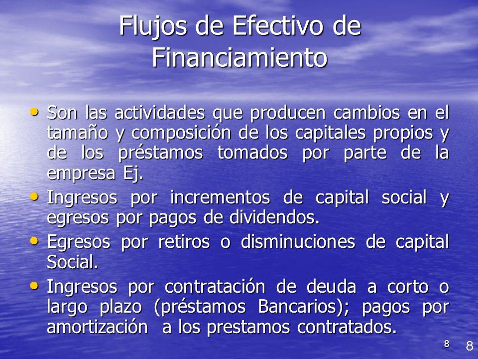 Flujos de Efectivo de Financiamiento