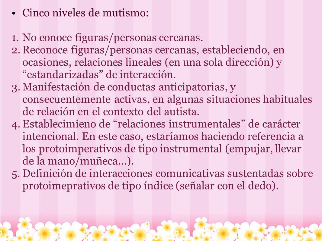 Cinco niveles de mutismo: