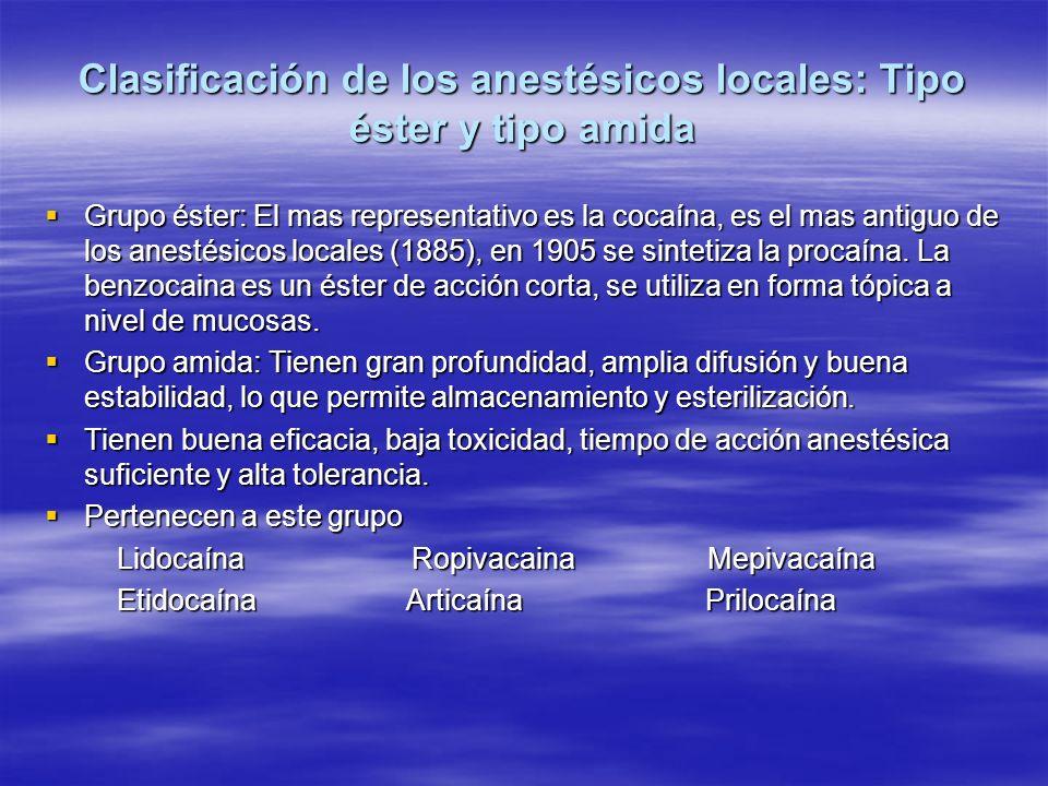 Clasificación de los anestésicos locales: Tipo éster y tipo amida