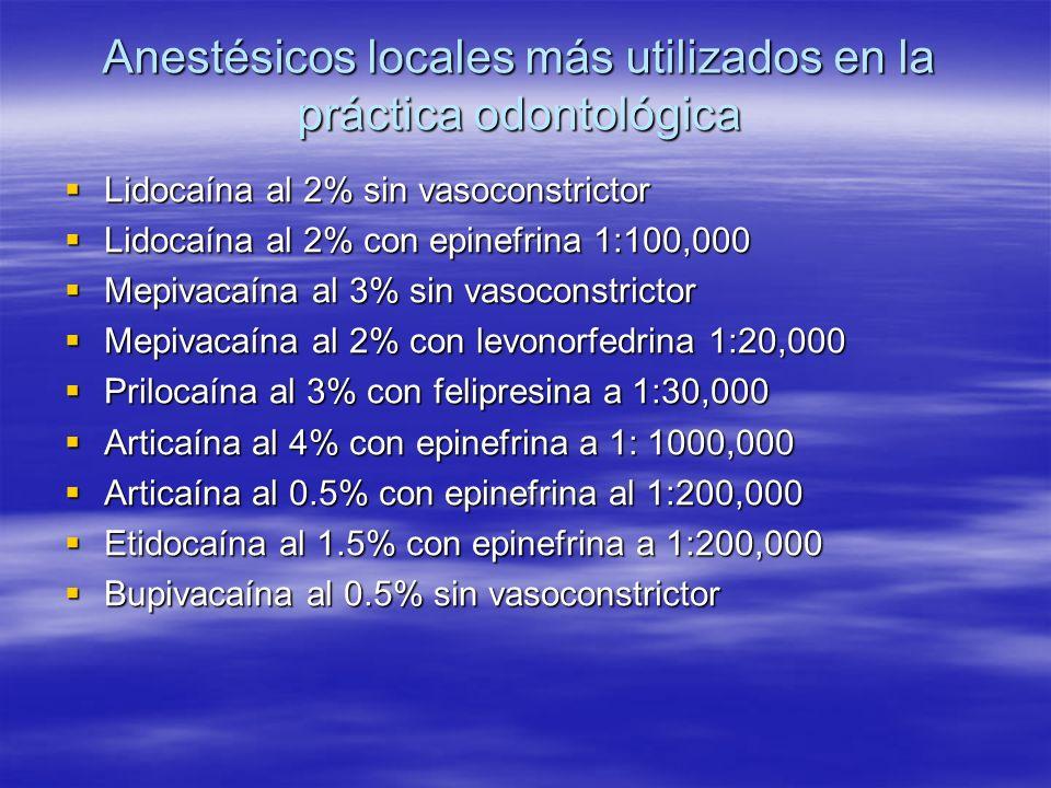 Anestésicos locales más utilizados en la práctica odontológica