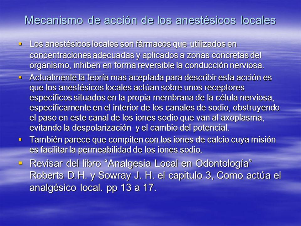 Mecanismo de acción de los anestésicos locales