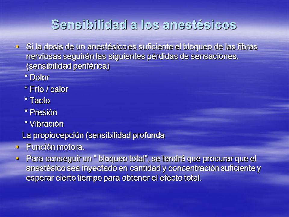 Sensibilidad a los anestésicos