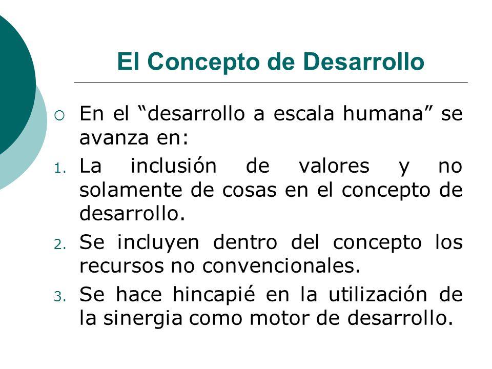 El Concepto de Desarrollo