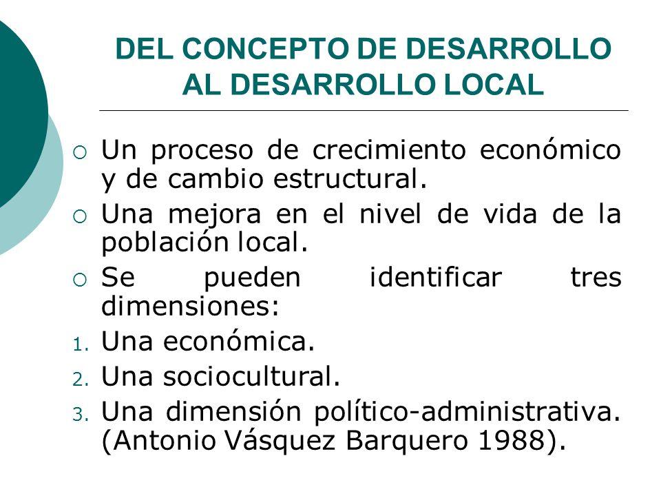 DEL CONCEPTO DE DESARROLLO AL DESARROLLO LOCAL