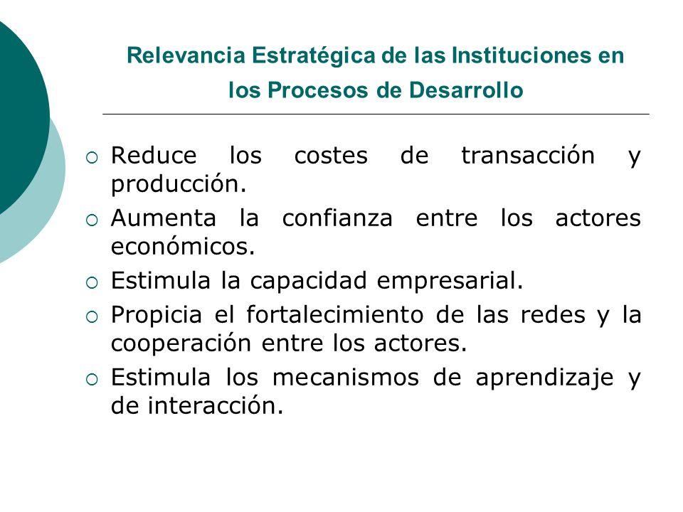 Reduce los costes de transacción y producción.