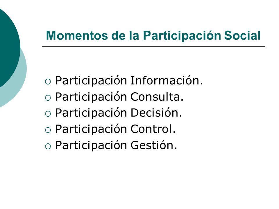 Momentos de la Participación Social