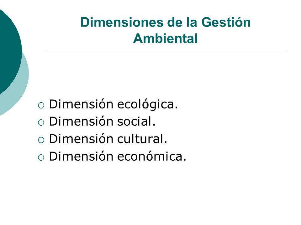 Dimensiones de la Gestión Ambiental