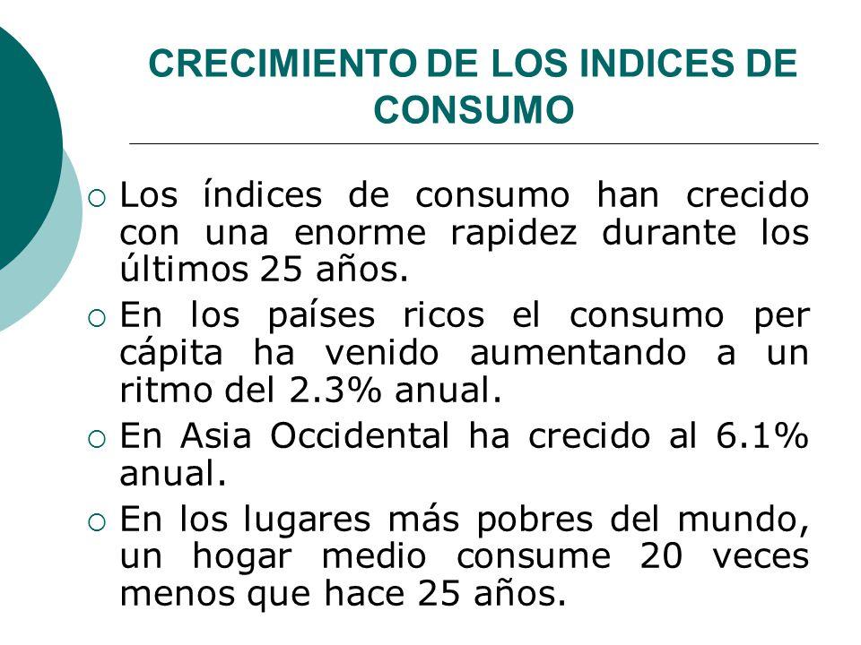 CRECIMIENTO DE LOS INDICES DE CONSUMO