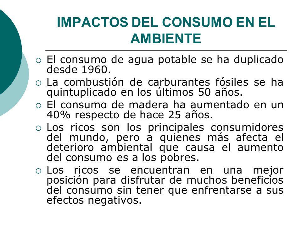 IMPACTOS DEL CONSUMO EN EL AMBIENTE