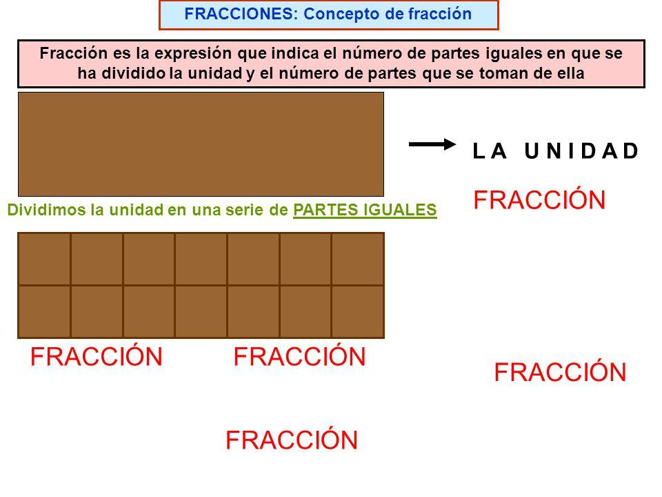 FRACCIONES: Concepto de fracción