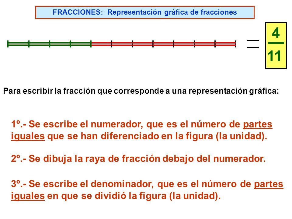 FRACCIONES: Representación gráfica de fracciones