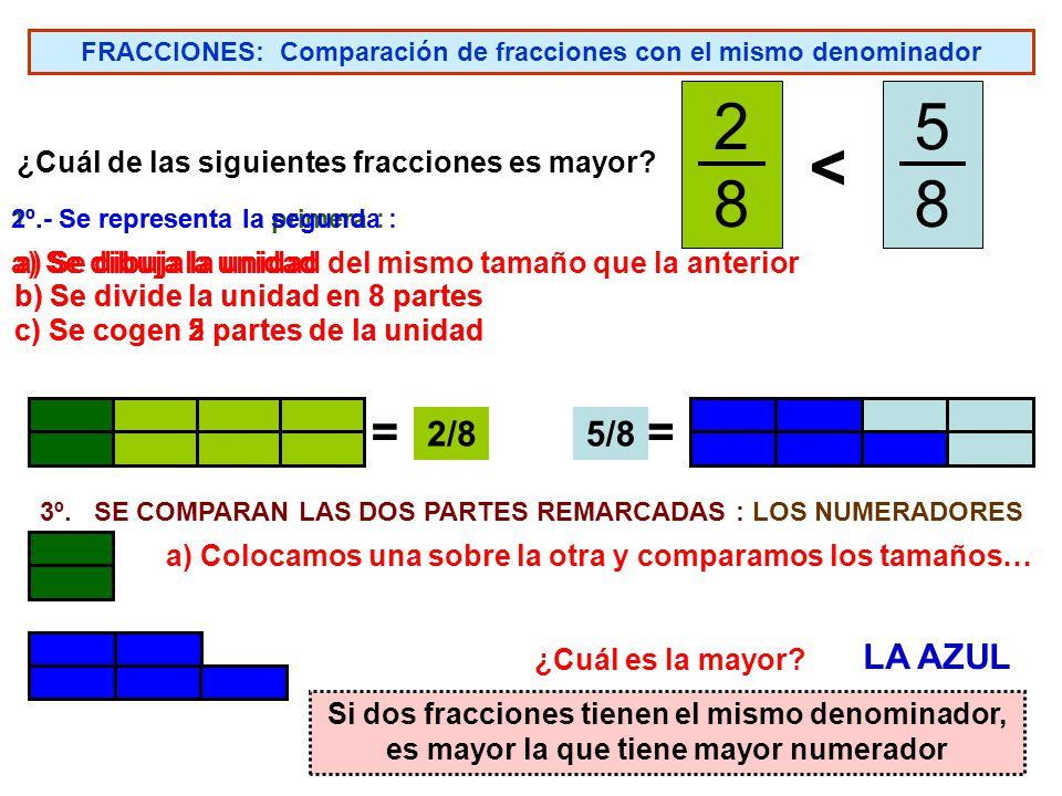 FRACCIONES: Comparación de fracciones con el mismo denominador