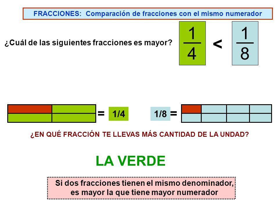 FRACCIONES: Comparación de fracciones con el mismo numerador