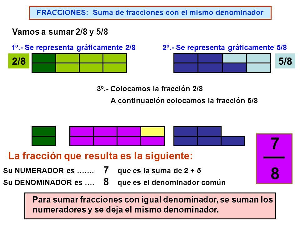 7 8 2/8 5/8 La fracción que resulta es la siguiente: 7 8