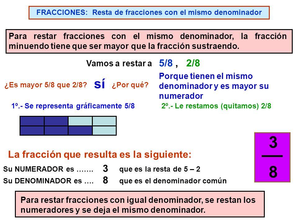 3 8 sí La fracción que resulta es la siguiente: 3 8