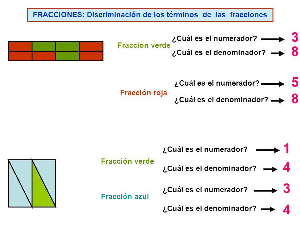 FRACCIONES: Discriminación de los términos de las fracciones