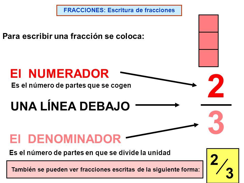 2 3 2 3 El NUMERADOR UNA LÍNEA DEBAJO El DENOMINADOR
