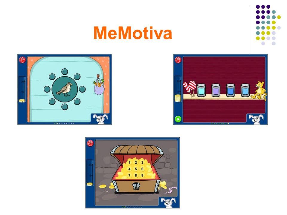 MeMotiva