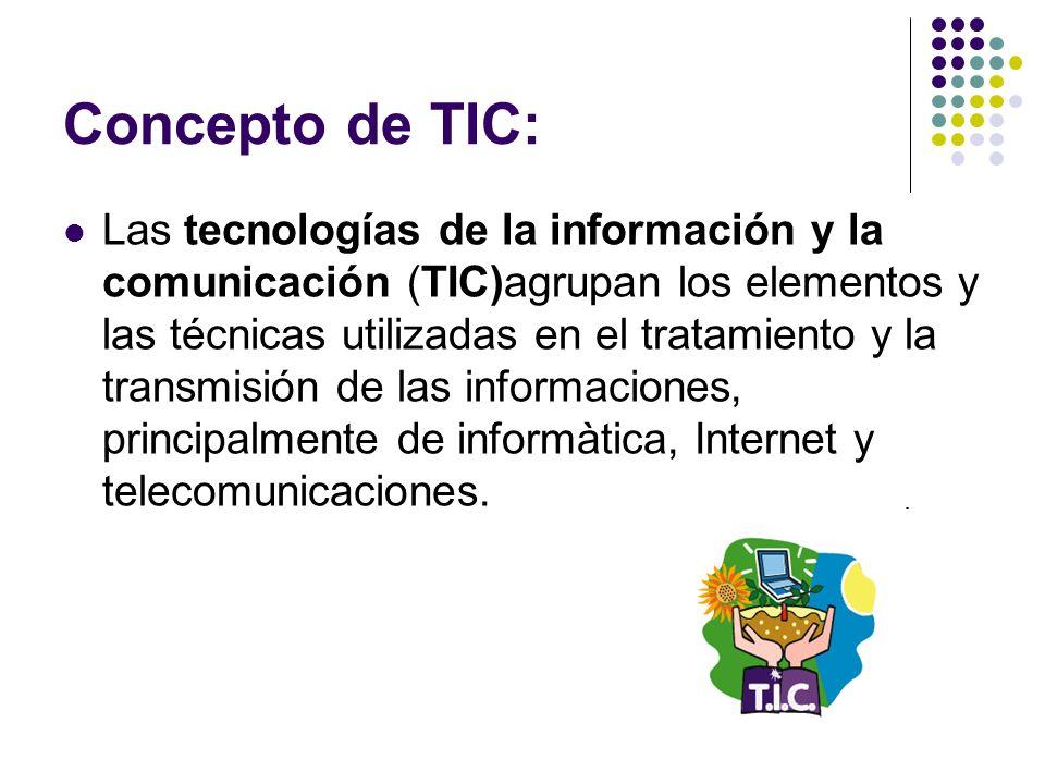Concepto de TIC: