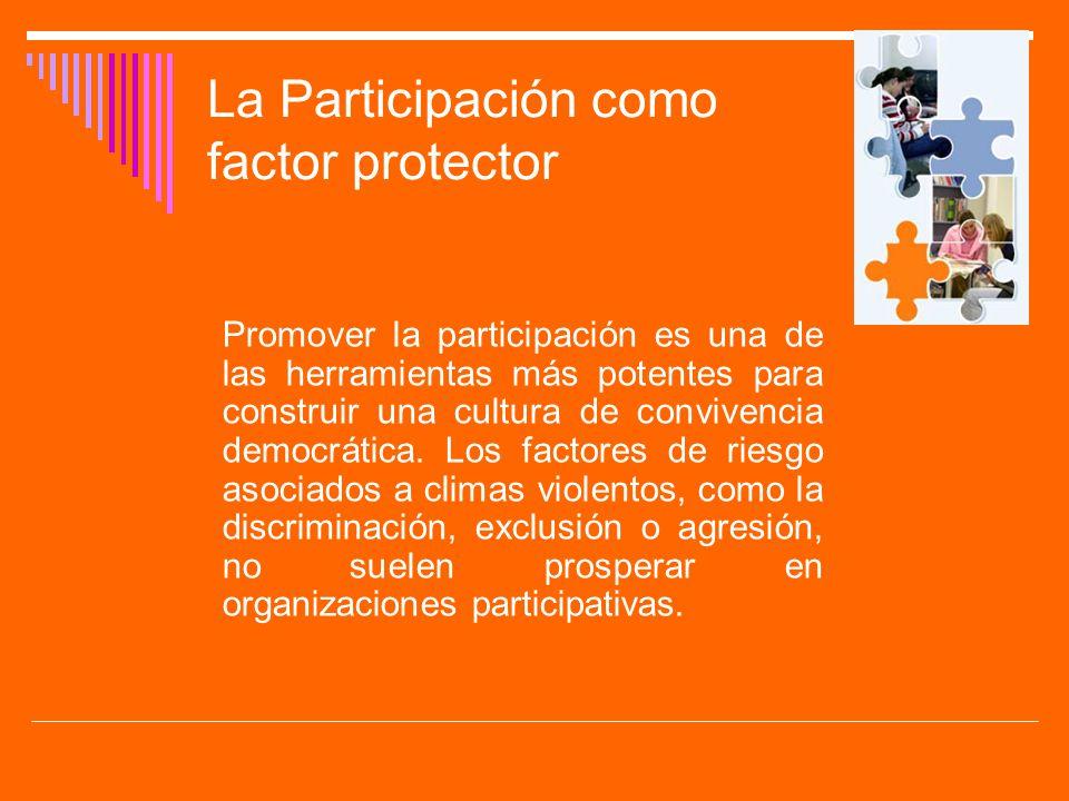 La Participación como factor protector