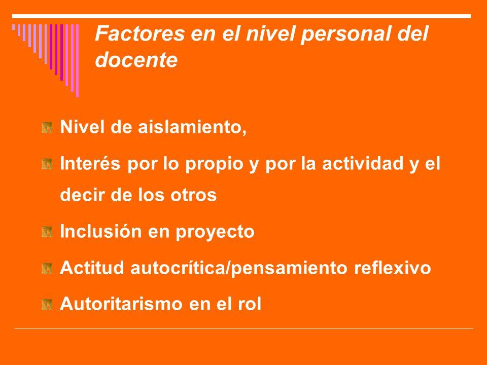 Factores en el nivel personal del docente