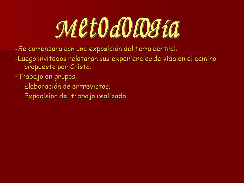Metodología -Se comenzara con una exposición del tema central.