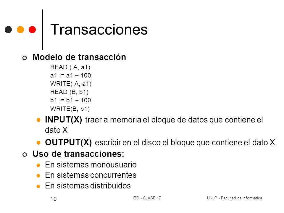 Transacciones Modelo de transacción