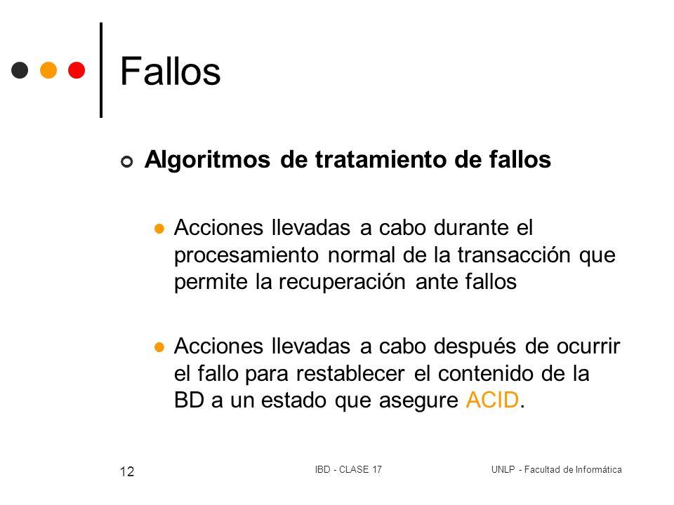 Fallos Algoritmos de tratamiento de fallos