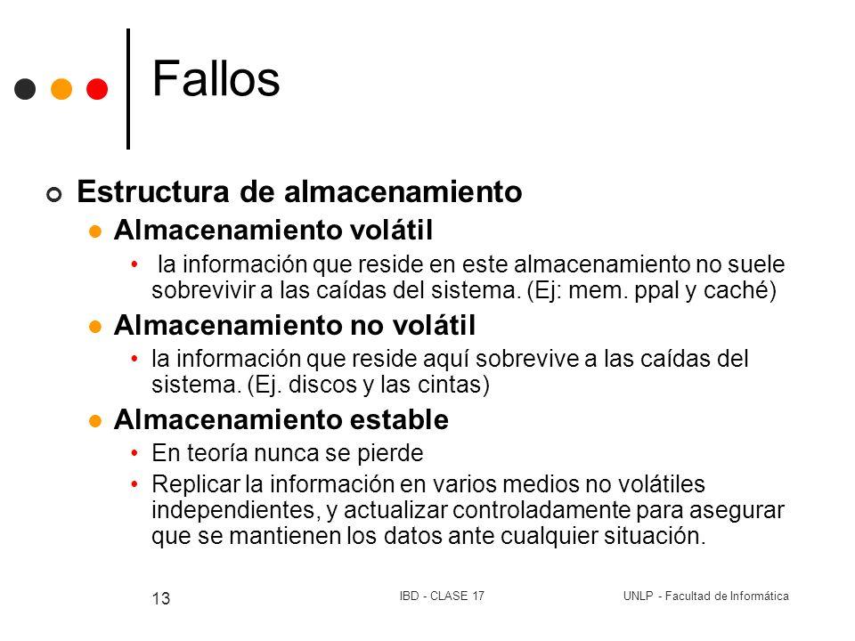 Fallos Estructura de almacenamiento Almacenamiento volátil