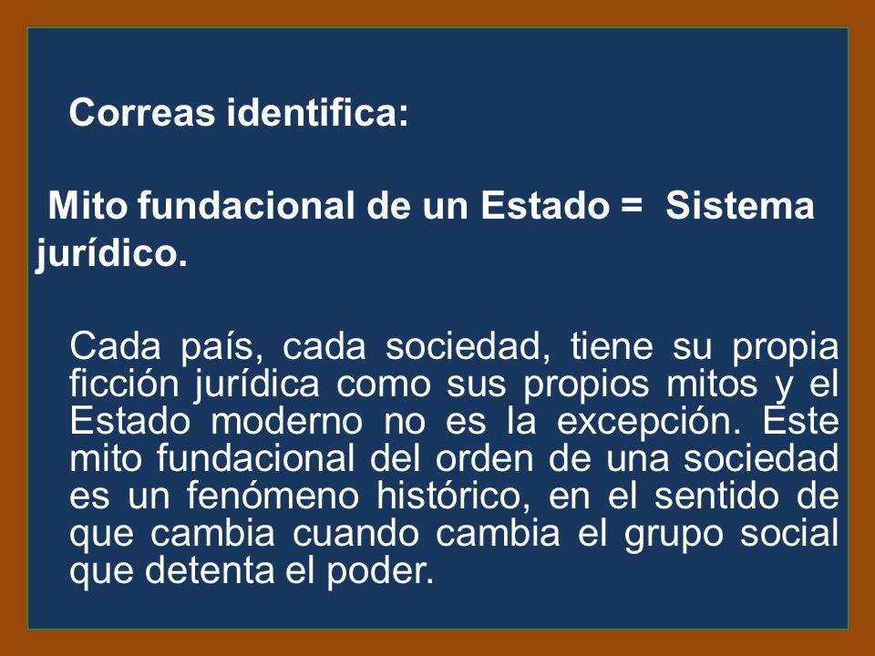 Correas identifica: Mito fundacional de un Estado = Sistema jurídico