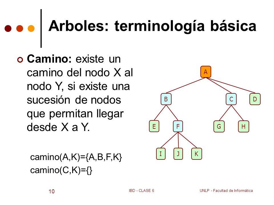 Arboles: terminología básica