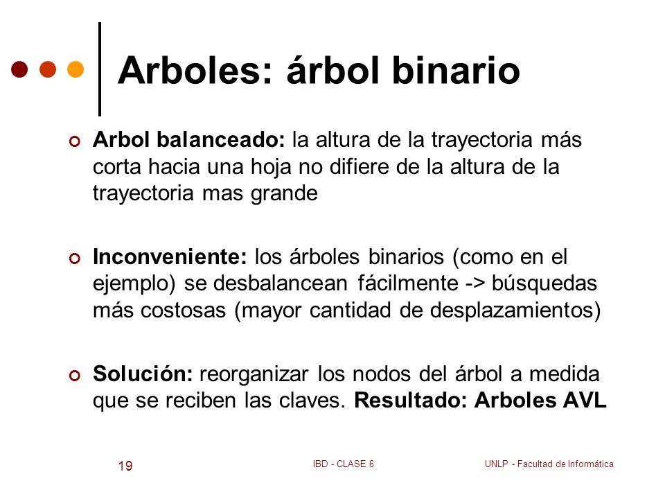 Arboles: árbol binario