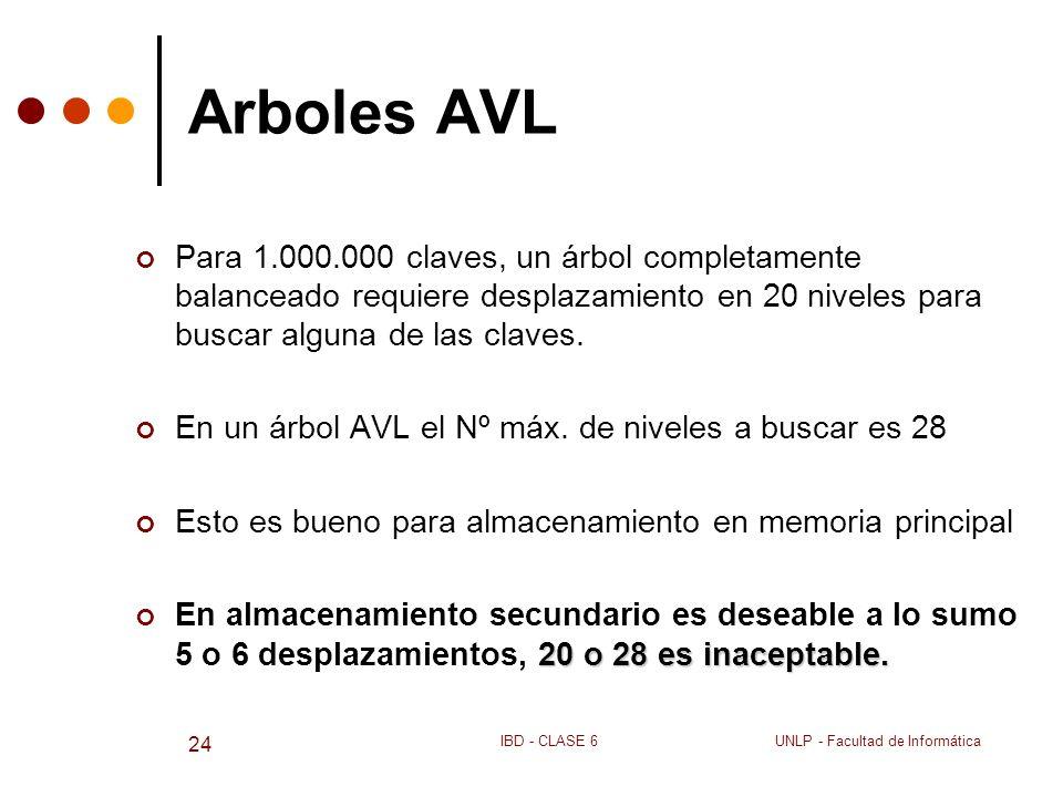 Arboles AVL Para 1.000.000 claves, un árbol completamente balanceado requiere desplazamiento en 20 niveles para buscar alguna de las claves.
